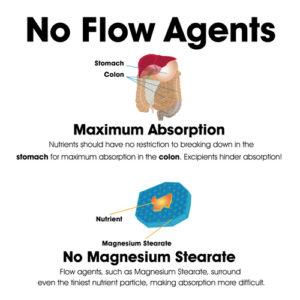 Caties-Organics-Dr-Clark-Store-Purity-No-Flow