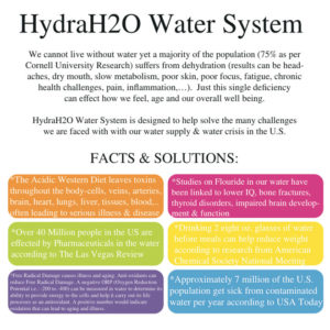 Energy-Essentials-HydraH2O-Water-System--